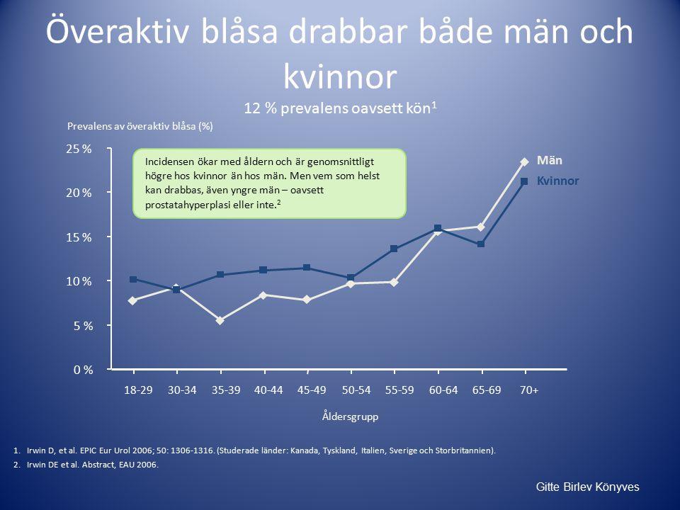 Gitte Birlev Könyves Överaktiv blåsa drabbar både män och kvinnor 12 % prevalens oavsett kön 1 Åldersgrupp 18-2930-3435-3940-4445-4950-5455-5960-6465-6970+ Prevalens av överaktiv blåsa (%) 0 % 5 % 10 % 15 % 20 % 25 % Män Kvinnor Incidensen ökar med åldern och är genomsnittligt högre hos kvinnor än hos män.