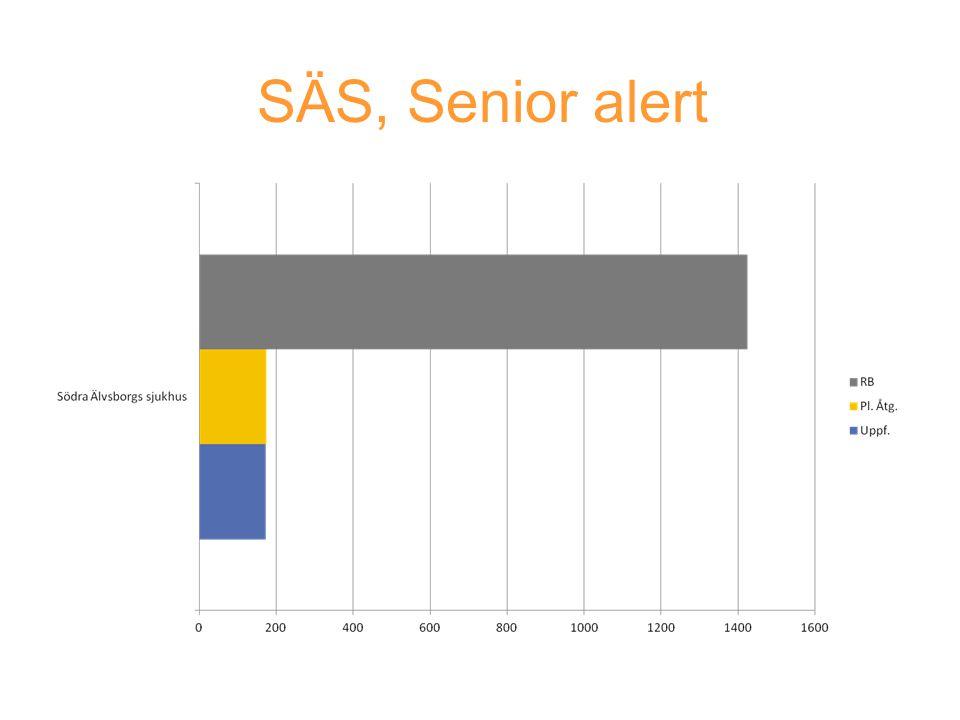 SÄS, Senior alert