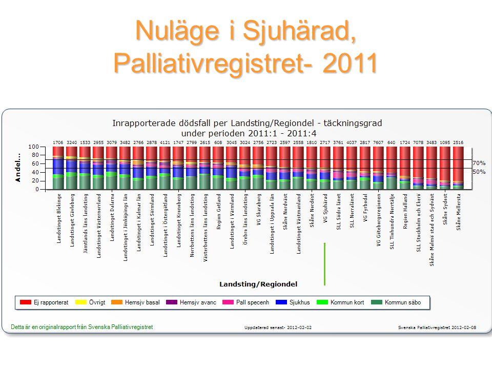 Nuläge i Sjuhärad, Palliativregistret- 2011