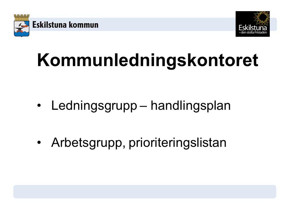 Kommunledningskontoret Ledningsgrupp – handlingsplan Arbetsgrupp, prioriteringslistan