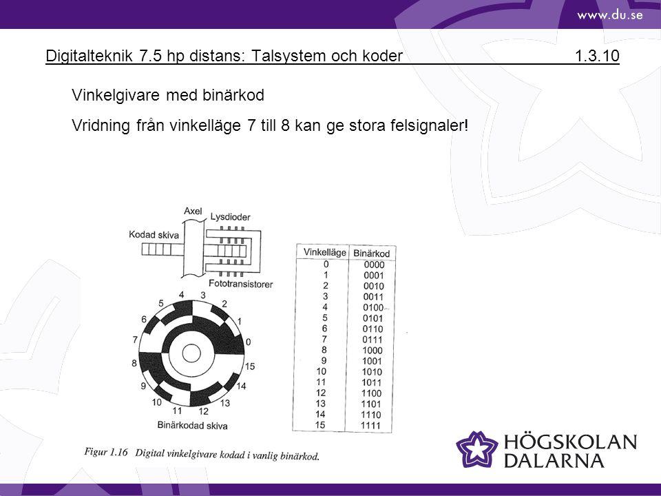 Digitalteknik 7.5 hp distans: Talsystem och koder1.3.10 Vinkelgivare med binärkod Vridning från vinkelläge 7 till 8 kan ge stora felsignaler!