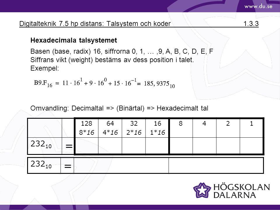 Digitalteknik 7.5 hp distans: Talsystem och koder1.3.3 Basen (base, radix) 16, siffrorna 0, 1, …,9, A, B, C, D, E, F Siffrans vikt (weight) bestäms av