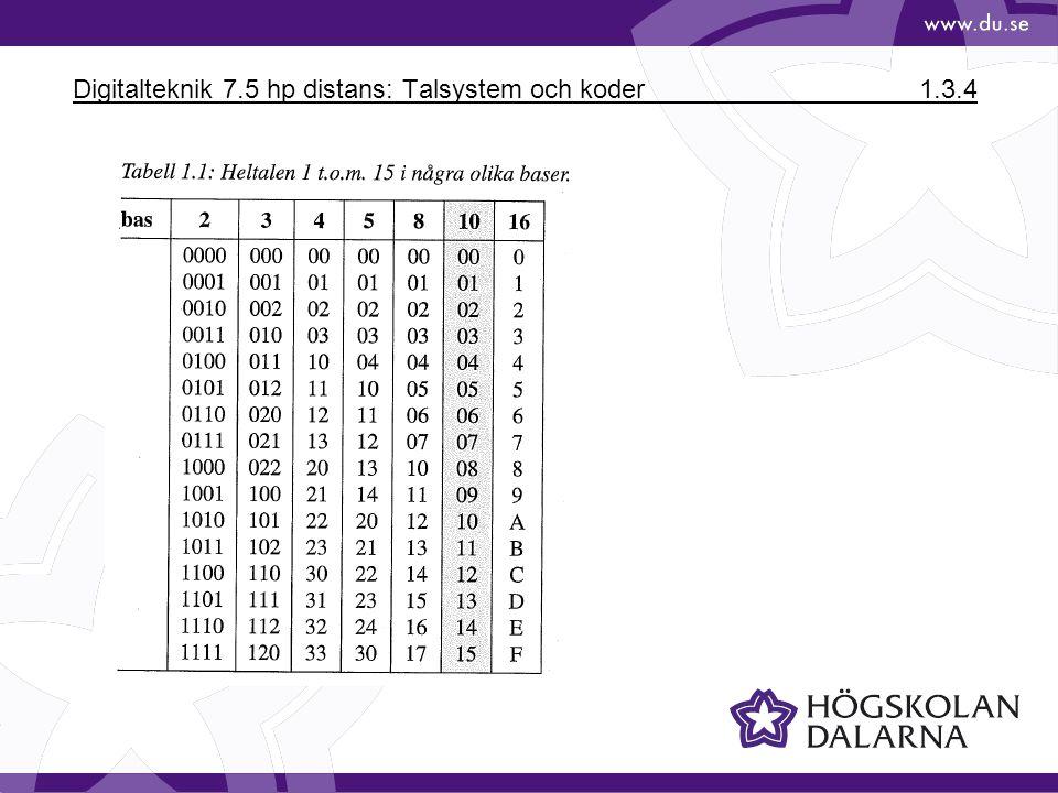 Digitalteknik 7.5 hp distans: Talsystem och koder1.3.4