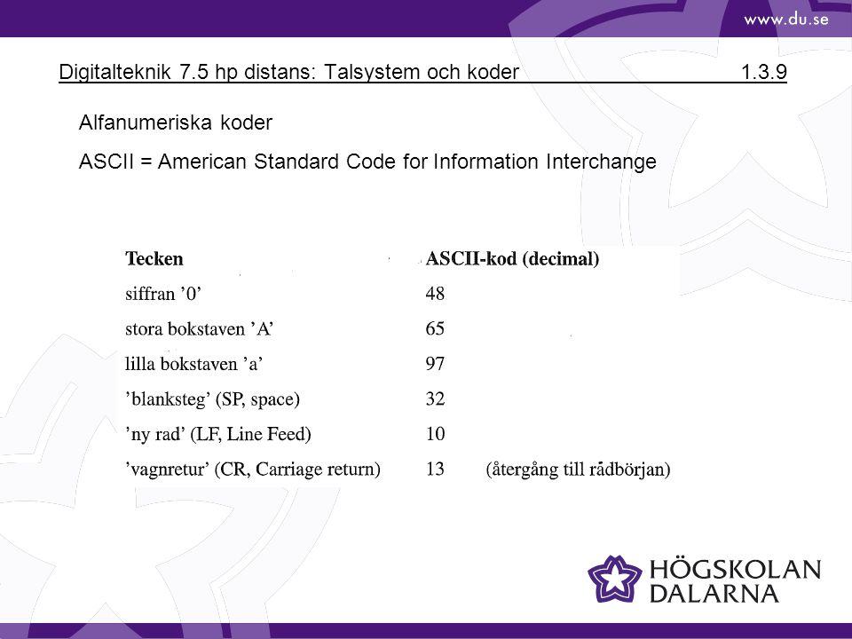 Digitalteknik 7.5 hp distans: Talsystem och koder1.3.9 Alfanumeriska koder ASCII = American Standard Code for Information Interchange