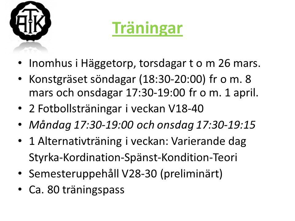 Träningar Inomhus i Häggetorp, torsdagar t o m 26 mars. Konstgräset söndagar (18:30-20:00) fr o m. 8 mars och onsdagar 17:30-19:00 fr o m. 1 april. 2