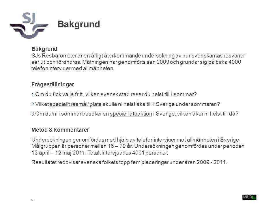 Bakgrund SJs Resbarometer är en årligt återkommande undersökning av hur svenskarnas resvanor ser ut och förändras. Mätningen har genomförts sen 2009 o