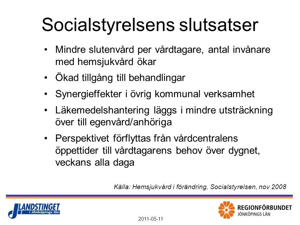 2011-05-11 Socialstyrelsens slutsatser Mindre slutenvård per vårdtagare, antal invånare med hemsjukvård ökar Ökad tillgång till behandlingar Synergief