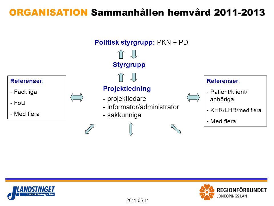 2011-05-11 Styrgrupp Politisk styrgrupp: PKN + PD Projektledning - projektledare - informatör/administratör - sakkunniga Referenser: - Fackliga - FoU