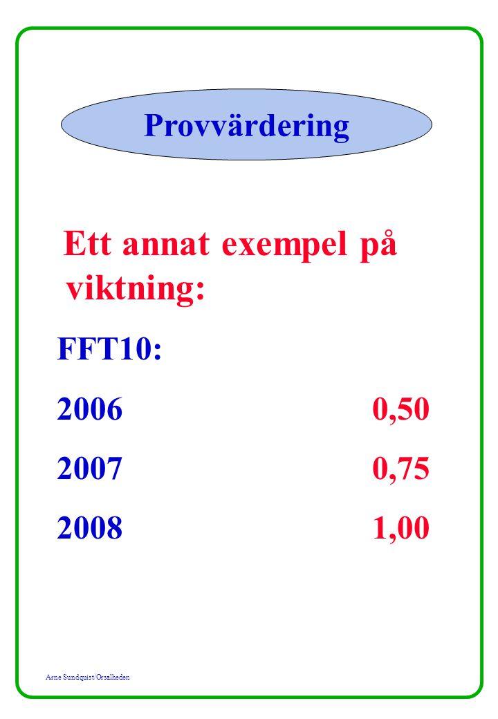 Arne Sundquist/Orsalheden Provvärdering Ett annat exempel på viktning: FFT10: 2006 0,50 2007 0,75 2008 1,00