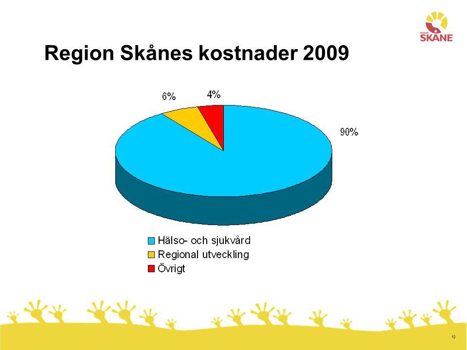 10 Region Skånes kostnader 2009