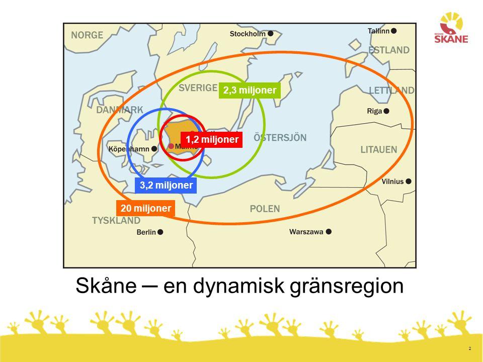2 Skåne ─ en dynamisk gränsregion 2,3 miljoner 3,2 miljoner 1,2 miljoner 20 miljoner