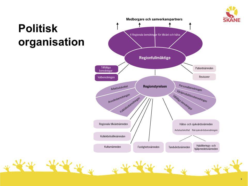 9 Politisk organisation