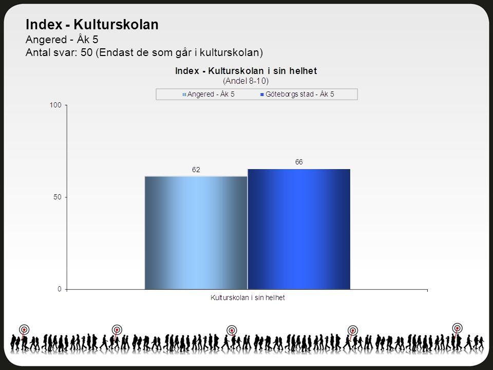 Index - Kulturskolan Angered - Åk 5 Antal svar: 50 (Endast de som går i kulturskolan)