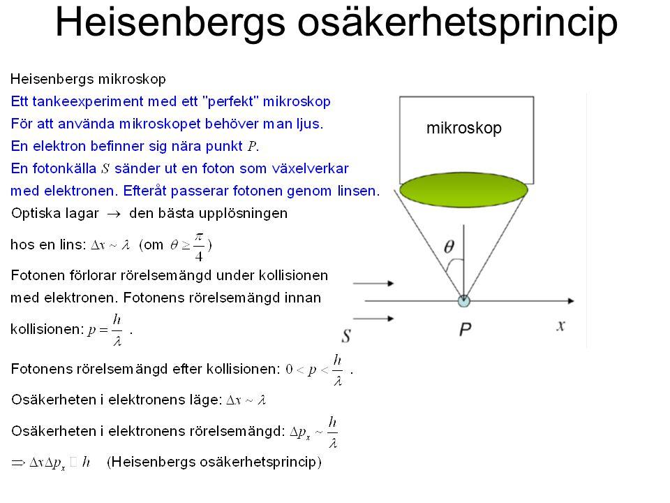 Heisenbergs osäkerhetsprincip