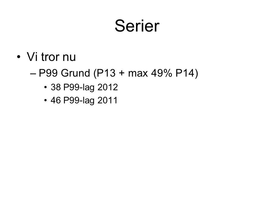 Serier Vi tror nu –P99 Grund (P13 + max 49% P14) 38 P99-lag 2012 46 P99-lag 2011