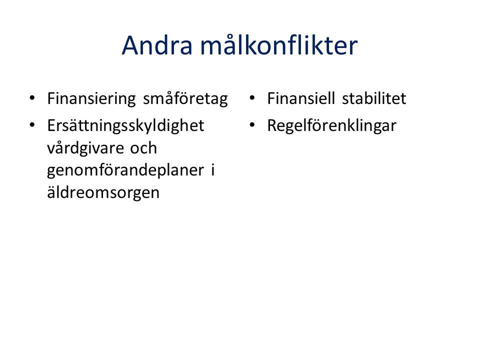 Andra målkonflikter Finansiering småföretag Ersättningsskyldighet vårdgivare och genomförandeplaner i äldreomsorgen Finansiell stabilitet Regelförenklingar