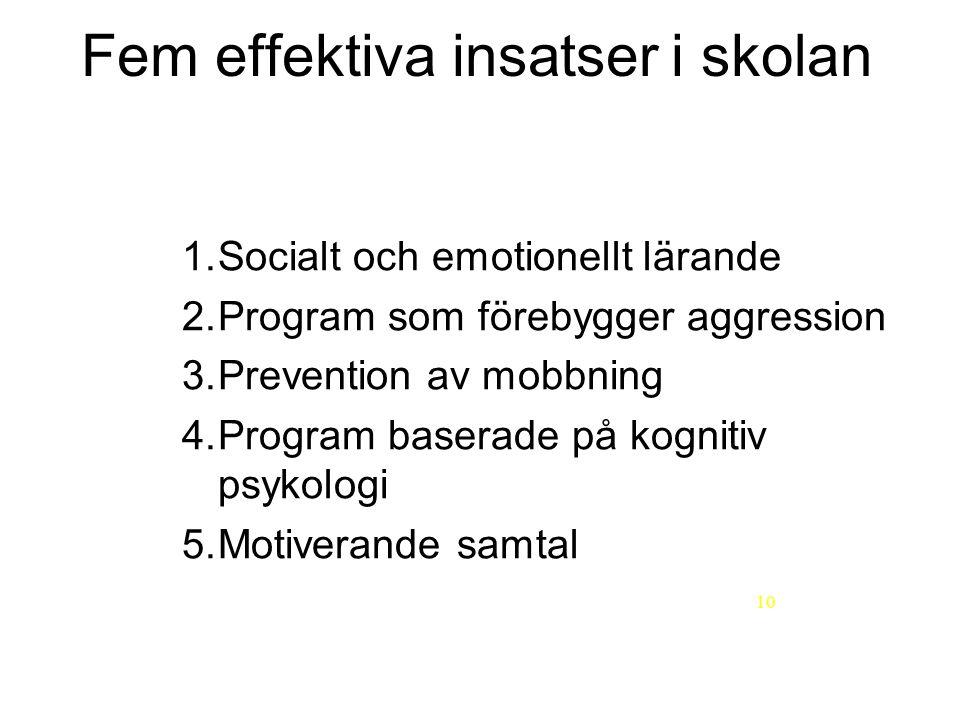 Fem effektiva insatser i skolan 1.Socialt och emotionellt lärande 2.
