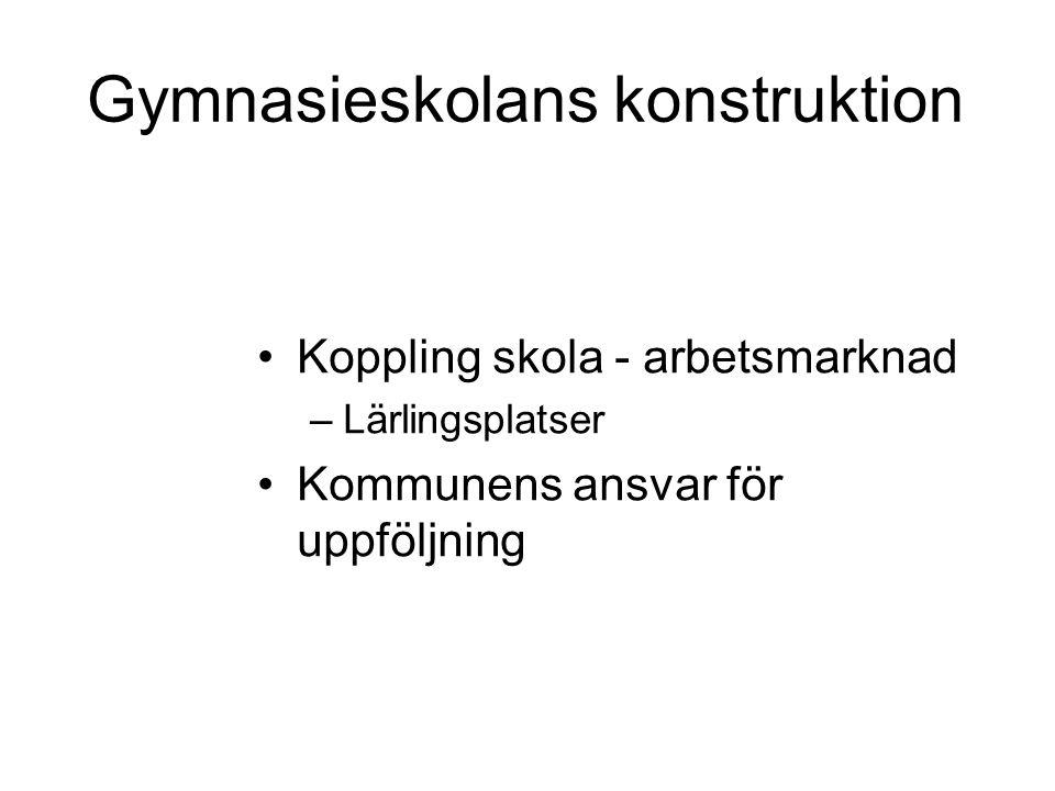 Gymnasieskolans konstruktion Koppling skola - arbetsmarknad –Lärlingsplatser Kommunens ansvar för uppföljning