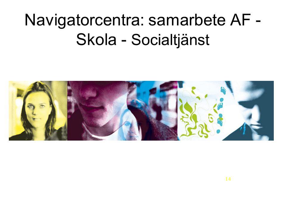 Navigatorcentra: samarbete AF - Skola - Socialtjänst 14