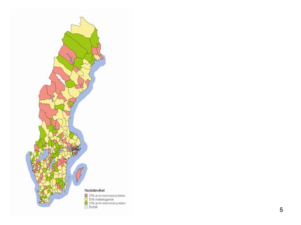 Göteborg åk 9 25% kommuner med mest problem 25% kommuner med minst problem