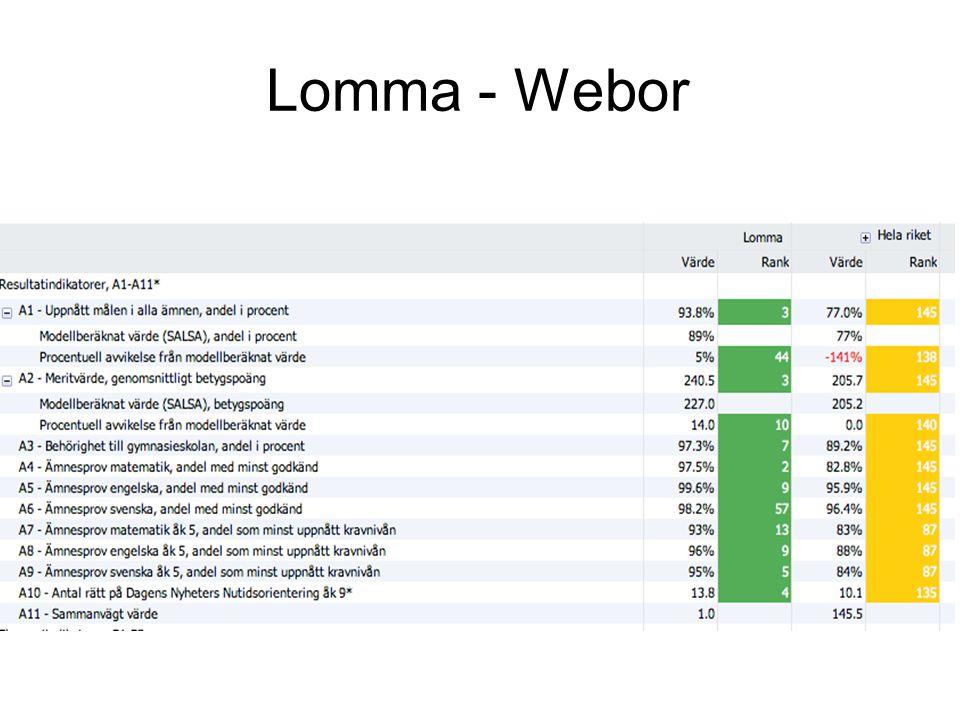Lomma - Webor 9