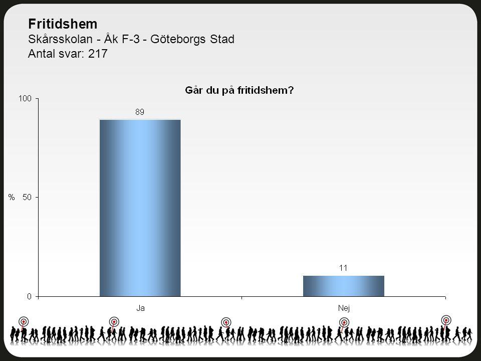 Fritidshem Skårsskolan - Åk F-3 - Göteborgs Stad Antal svar: 217
