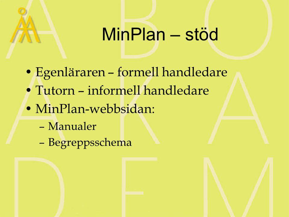 MinPlan – stöd Egenläraren – formell handledare Tutorn – informell handledare MinPlan-webbsidan: –Manualer –Begreppsschema