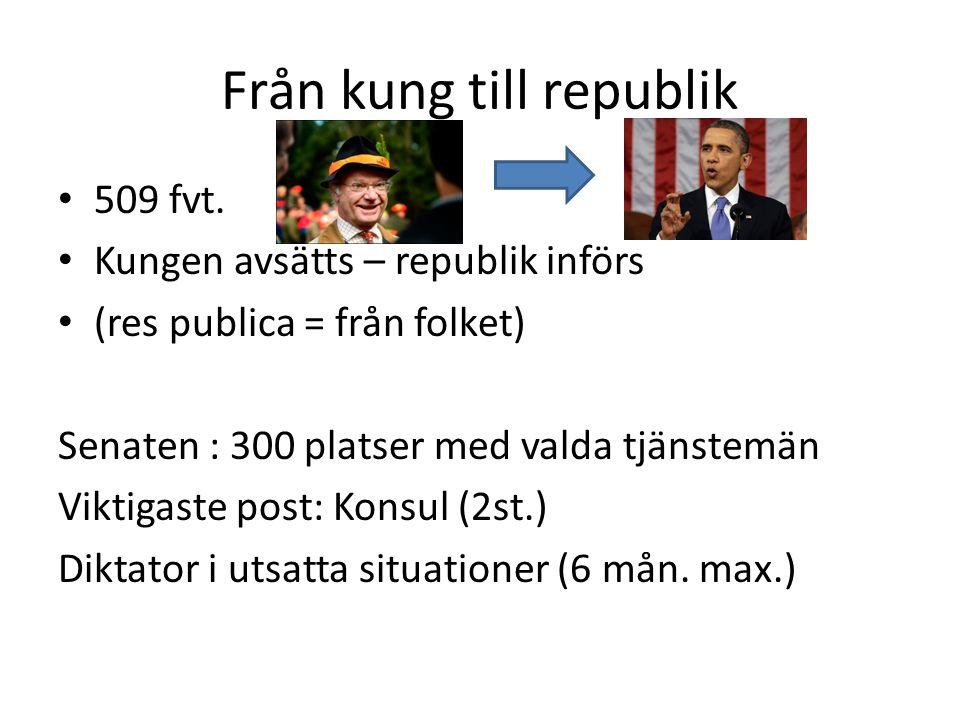 Från kung till republik 509 fvt.