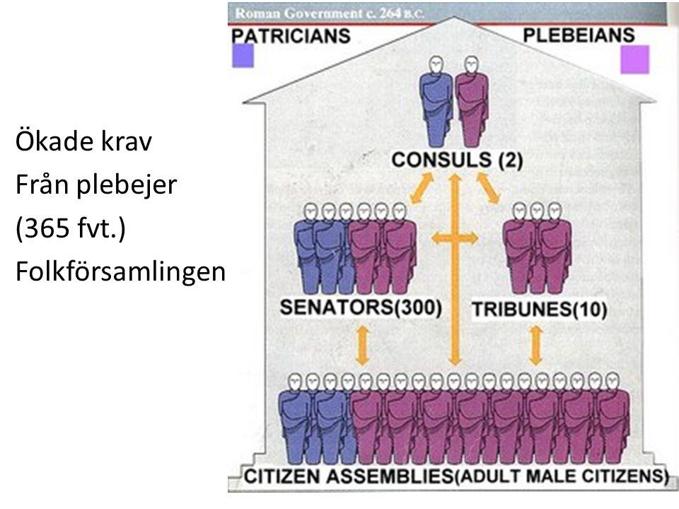 Ökade krav Från plebejer (365 fvt.) Folkförsamlingen