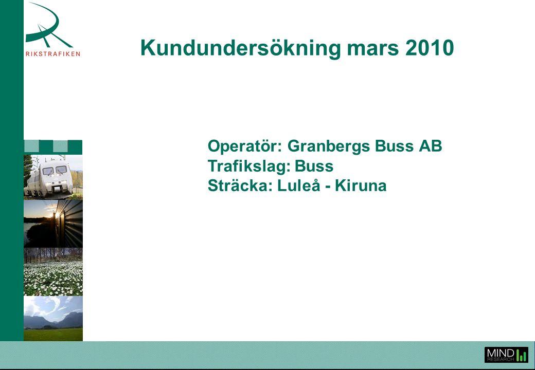 Kundundersökning mars 2010 Operatör: Granbergs Buss AB Trafikslag: Buss Sträcka: Luleå - Kiruna