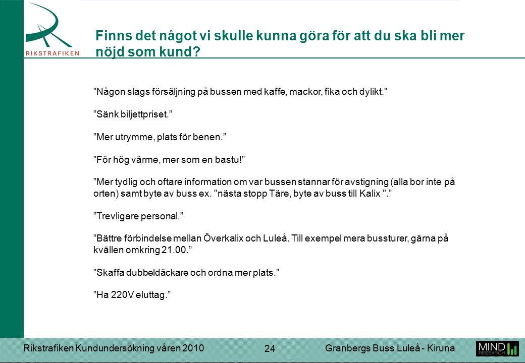 Rikstrafiken Kundundersökning våren 2010Granbergs Buss Luleå - Kiruna 24 Någon slags försäljning på bussen med kaffe, mackor, fika och dylikt. Sänk biljettpriset. Mer utrymme, plats för benen. För hög värme, mer som en bastu! Mer tydlig och oftare information om var bussen stannar för avstigning (alla bor inte på orten) samt byte av buss ex.