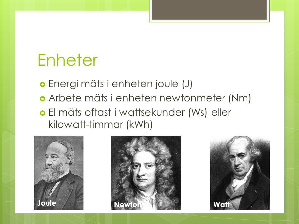 Enheter  Energi mäts i enheten joule (J)  Arbete mäts i enheten newtonmeter (Nm)  El mäts oftast i wattsekunder (Ws) eller kilowatt-timmar (kWh) Joule Newton Watt