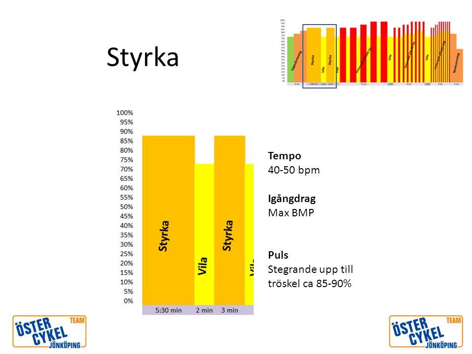 Styrka Tempo 40-50 bpm Igångdrag Max BMP Puls Stegrande upp till tröskel ca 85-90%