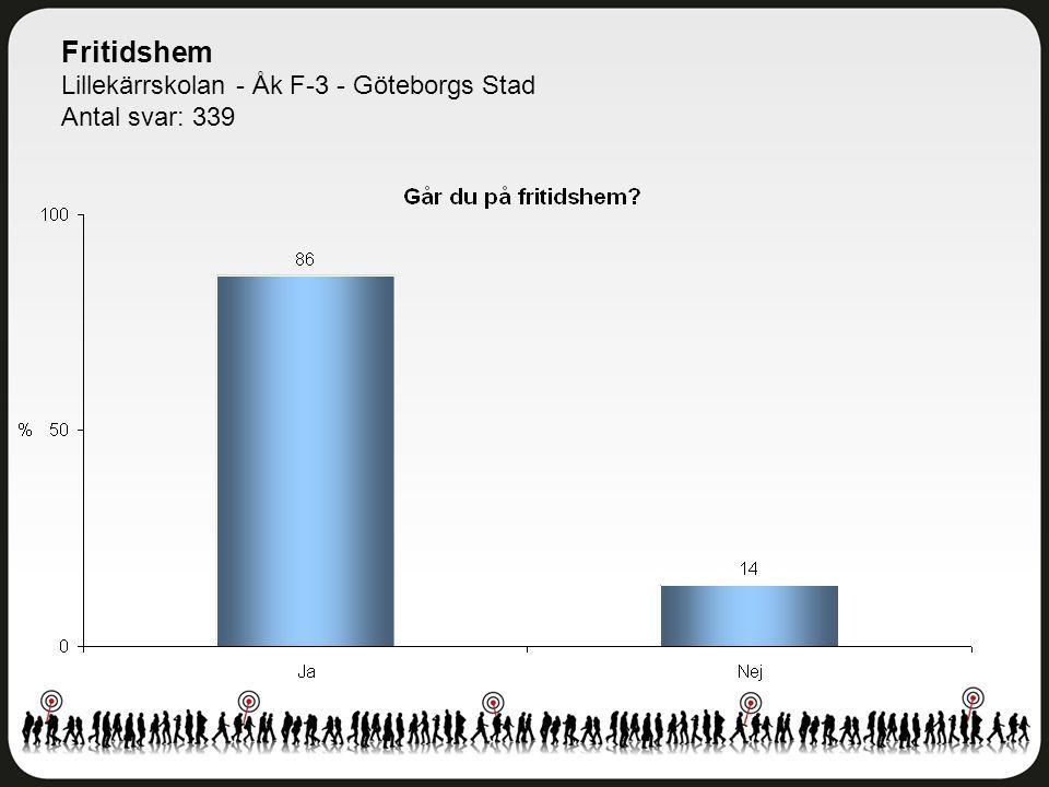 Fritidshem Lillekärrskolan - Åk F-3 - Göteborgs Stad Antal svar: 339