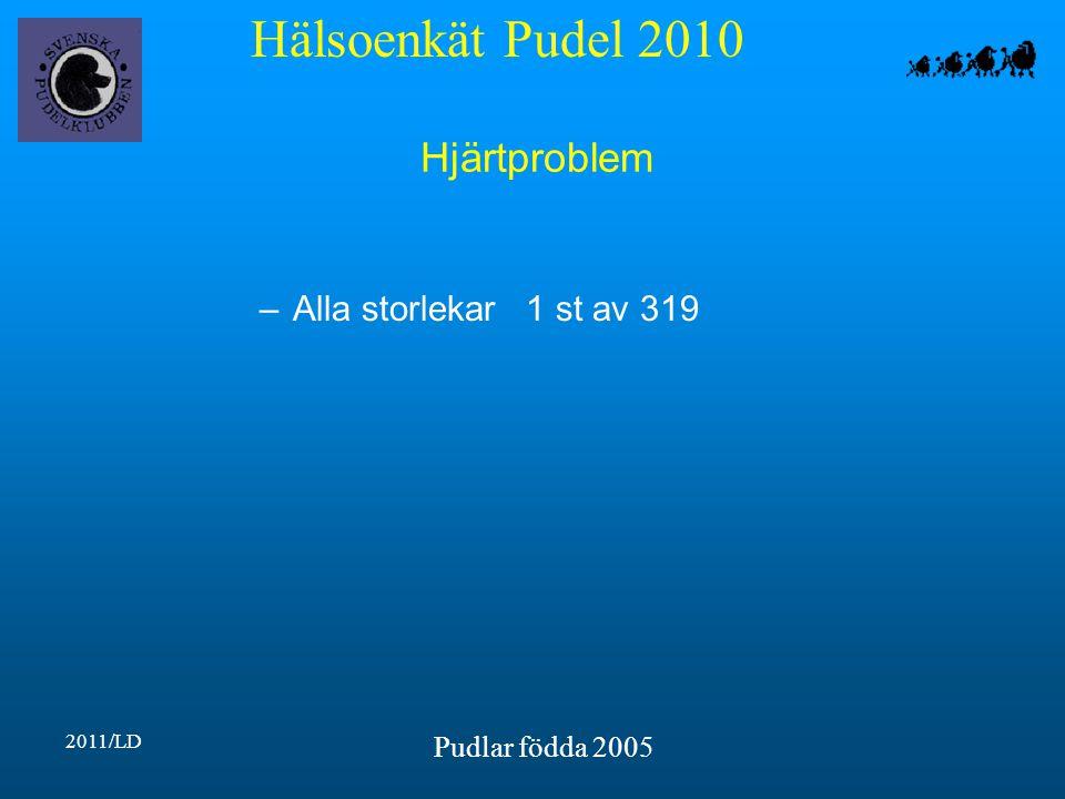 Hälsoenkät Pudel 2010 2011/LD Pudlar födda 2005 Hjärtproblem –Alla storlekar1 st av 319