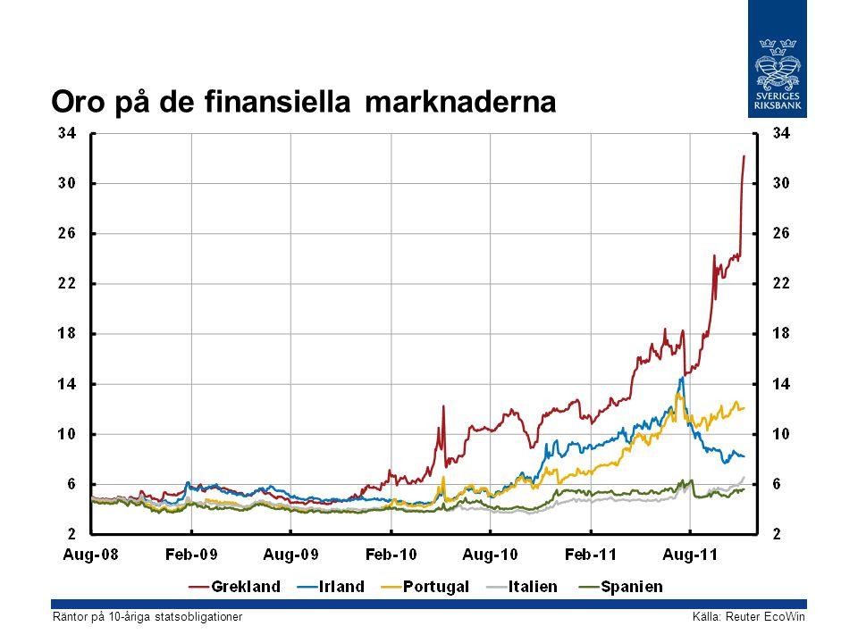 Hushållen och företagens upplåning dämpas Källa: Riksbanken