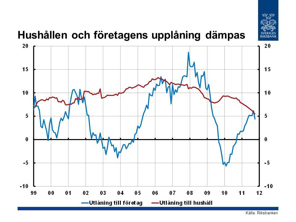 Låga kreditförluster Källor: Bankernas resultatrapporter och RiksbankenDe svenska storbankerna, summerat över fyra kvartal, miljarder kronor, fasta priser september 2011