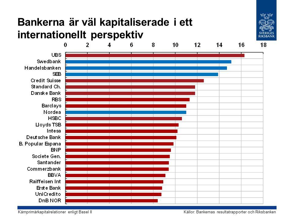 Bankerna klarar betydligt sämre utveckling Källor: Bankernas resultatrapporter och RiksbankenKärnprimärkapitalrelationer enligt Basel III initialt och i stresstestet