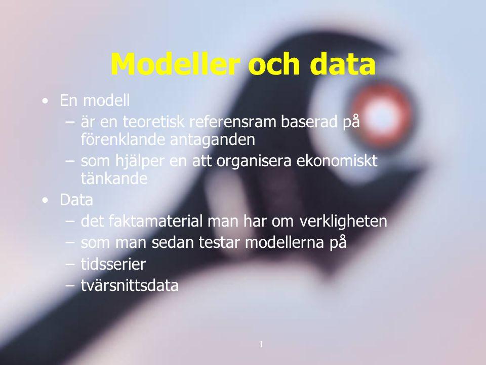 1 Modeller och data En modell –är en teoretisk referensram baserad på förenklande antaganden –som hjälper en att organisera ekonomiskt tänkande Data –det faktamaterial man har om verkligheten –som man sedan testar modellerna på –tidsserier –tvärsnittsdata