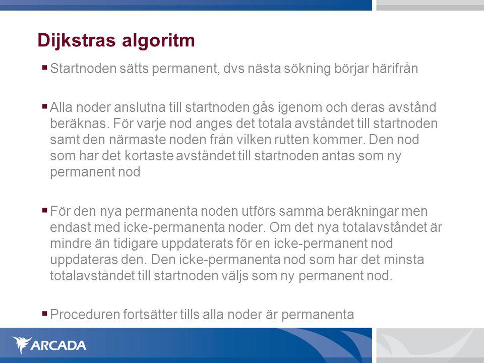 Dijkstras algoritm  Startnoden sätts permanent, dvs nästa sökning börjar härifrån  Alla noder anslutna till startnoden gås igenom och deras avstånd beräknas.