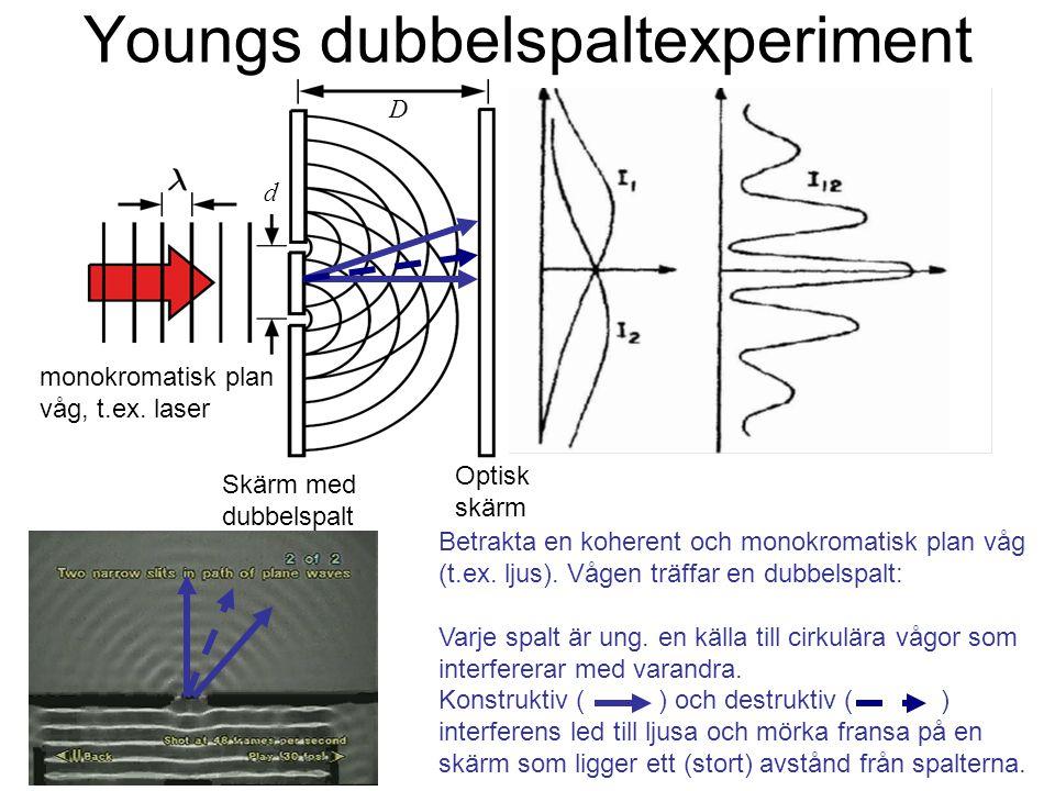 Är elektronen en partikel eller en våg En elektron rör sig som en våg men beter sig som en partikel när den träffar en detektor Diffraktionsmönstret uppvisar våg-beteende.