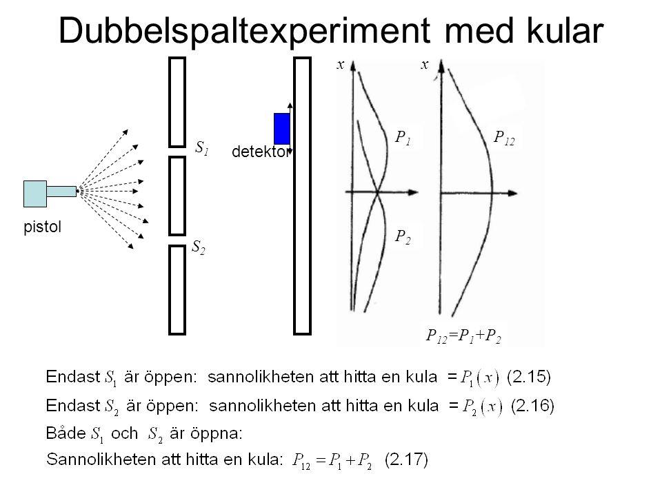 Dubbelspaltexperiment med kular pistol P1P1 P 12 P2P2 xx P 12 =P 1 +P 2 S1S1 S2S2 detektor