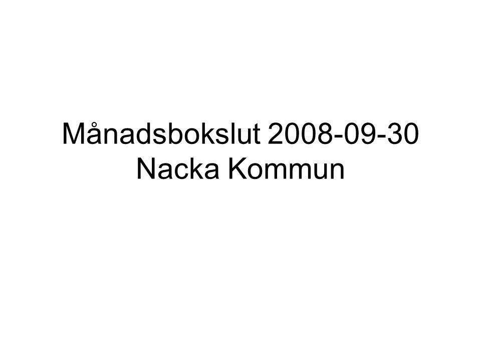Månadsbokslut 2008-09-30 Nacka Kommun