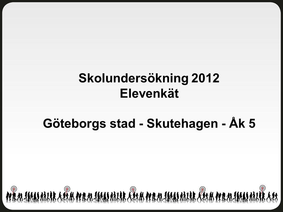 Delaktighet och inflytande Göteborgs stad - Skutehagen - Åk 5 Antal svar: 119 av 133 elever Svarsfrekvens: 89 procent