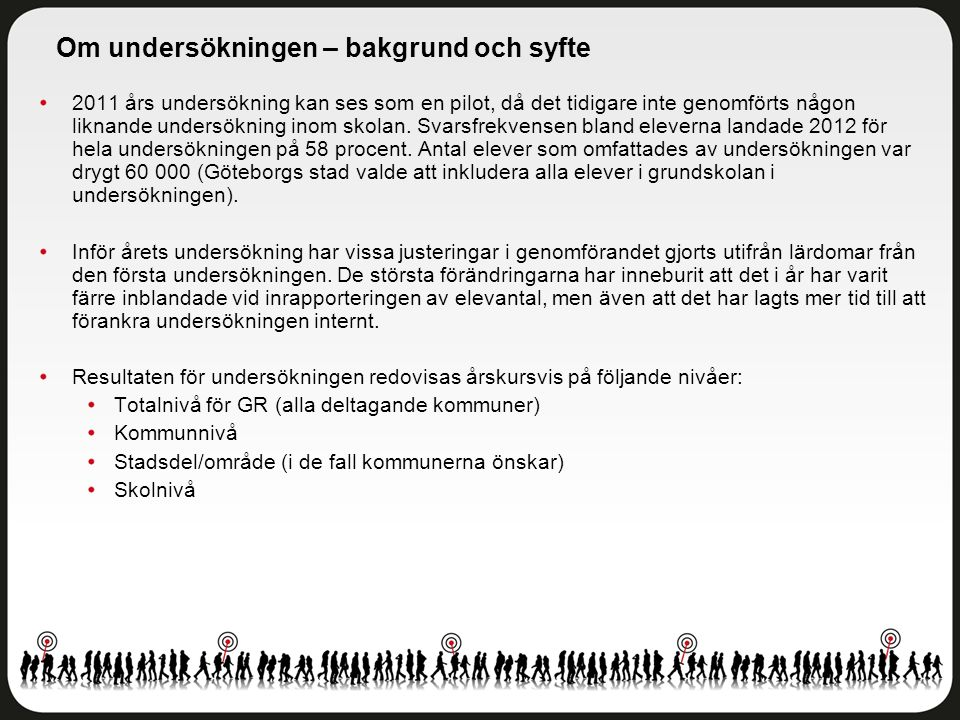 Övriga frågor Göteborgs stad - Skutehagen - Åk 5 Antal svar: 119 av 133 elever Svarsfrekvens: 89 procent