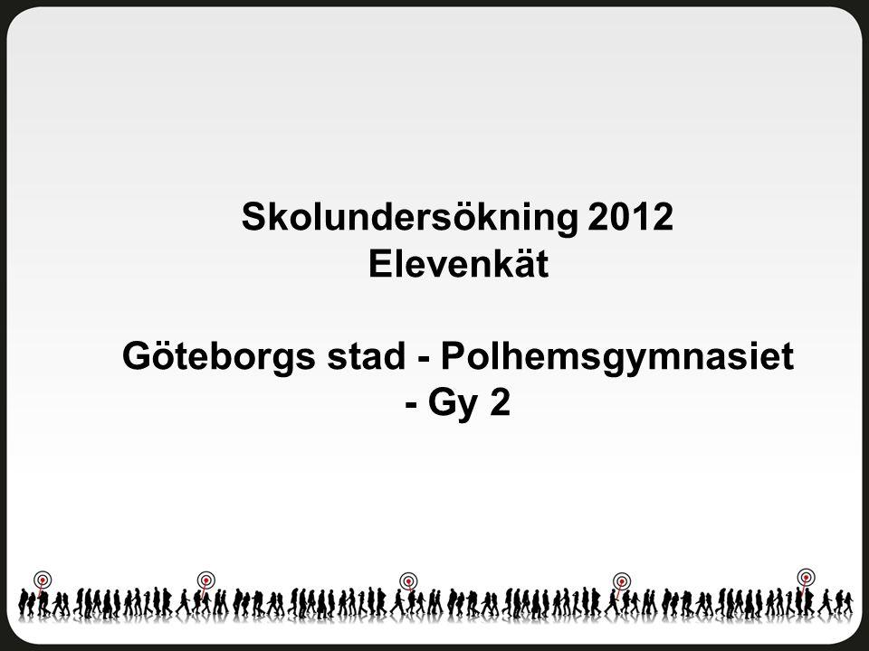Delaktighet och inflytande Göteborgs stad - Polhemsgymnasiet - Gy 2 Antal svar: 259 av 334 elever Svarsfrekvens: 78 procent