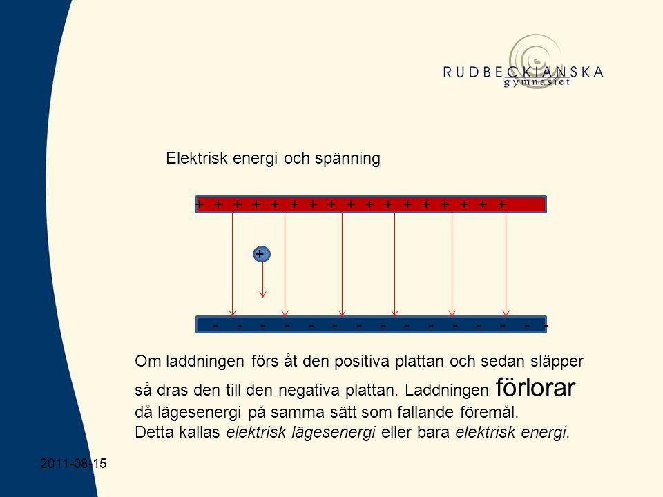 2011-08-15 Elektrisk energi och spänning + + + + + + + + + + + + + + + + + - - - - - - - - - - - - - - - + Om laddningen förs åt den positiva plattan och sedan släpper så dras den till den negativa plattan.