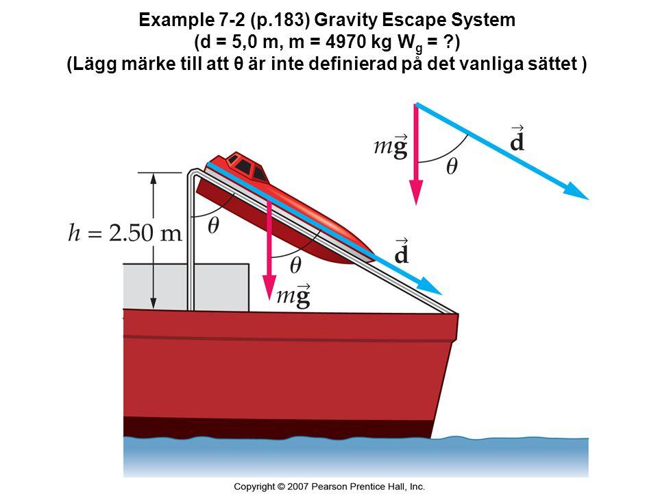 Example 7-2 (p.183) Gravity Escape System (d = 5,0 m, m = 4970 kg W g = ?) (Lägg märke till att θ är inte definierad på det vanliga sättet )