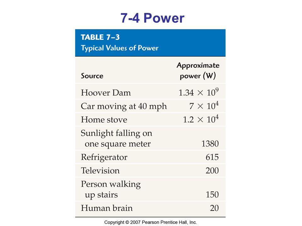 7-4 Power