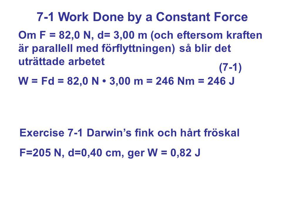 7-1 Work Done by a Constant Force Om F = 82,0 N, d= 3,00 m (och eftersom kraften är parallell med förflyttningen) så blir det uträttade arbetet W = Fd = 82,0 N 3,00 m = 246 Nm = 246 J (7-1) Exercise 7-1 Darwin's fink och hårt fröskal F=205 N, d=0,40 cm, ger W = 0,82 J